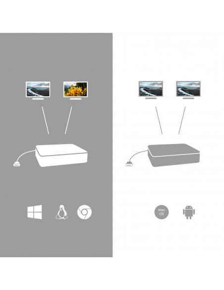 i-tec C31DUAL4KDP USB grafiikka-adapteri 3840 x 2160 pikseliä Musta I-tec Accessories C31DUAL4KDP - 10