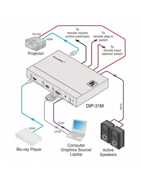 Kramer Electronics DIP-31M videokytkin HDMI/VGA Kramer 20-80443090 - 4