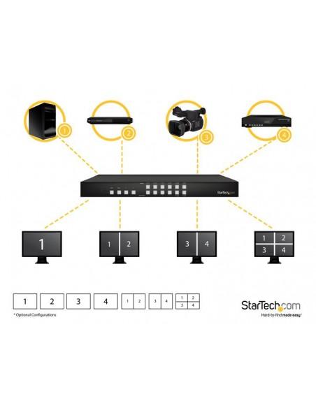 StarTech.com VS424HDPIP videokytkin HDMI Startech VS424HDPIP - 4